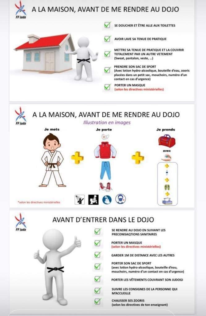 description règle sanitaire